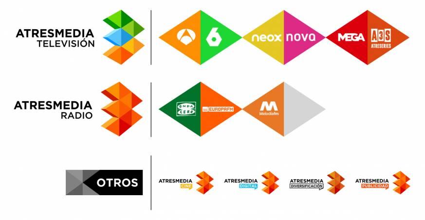 Atresmedia ingresó el 32  de la taquilla española en 2017 31 millones euros